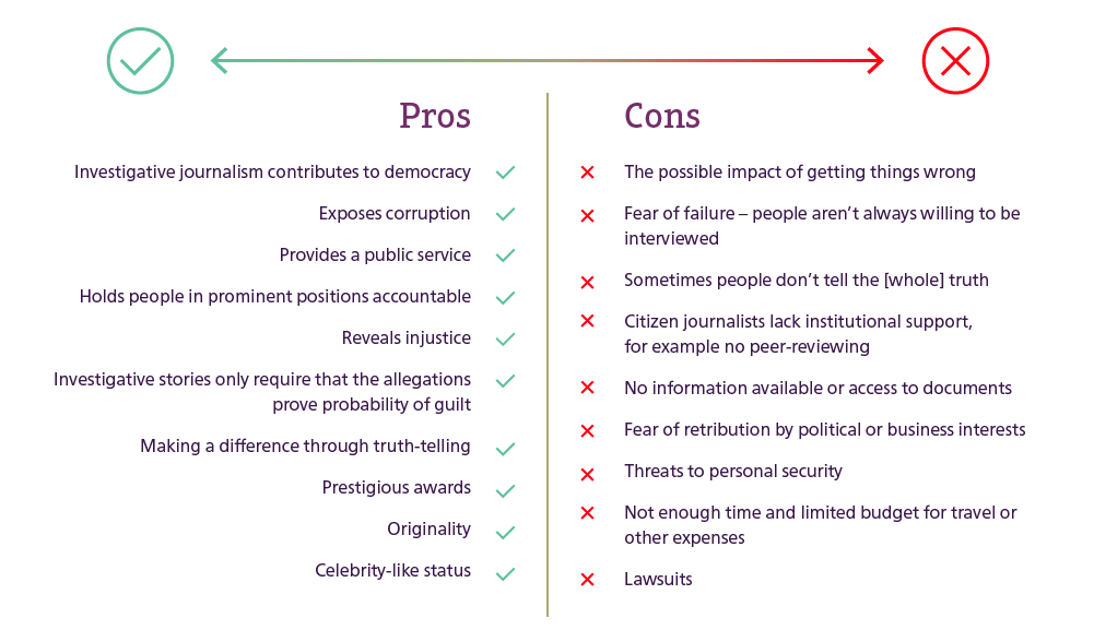 ACM - Infographic - Pros Cons Diagram-04