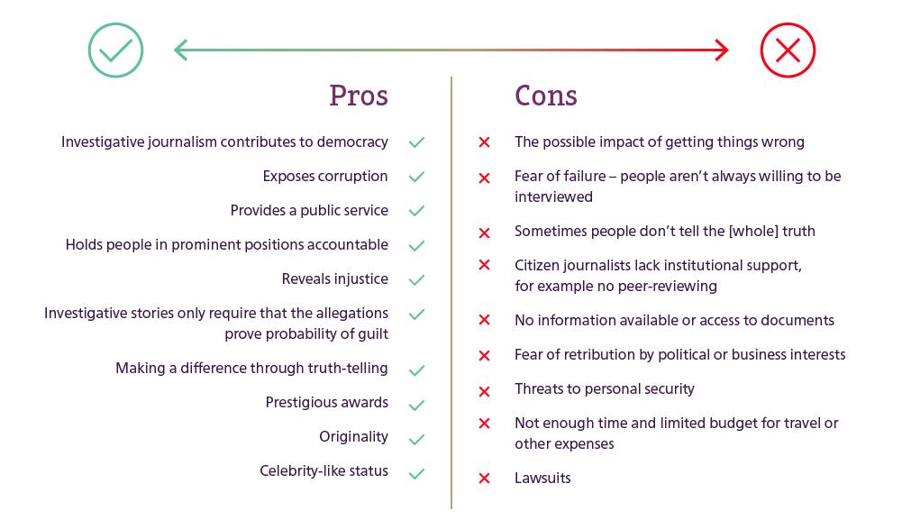 ACM - Infographic - Pros Cons Diagram-04