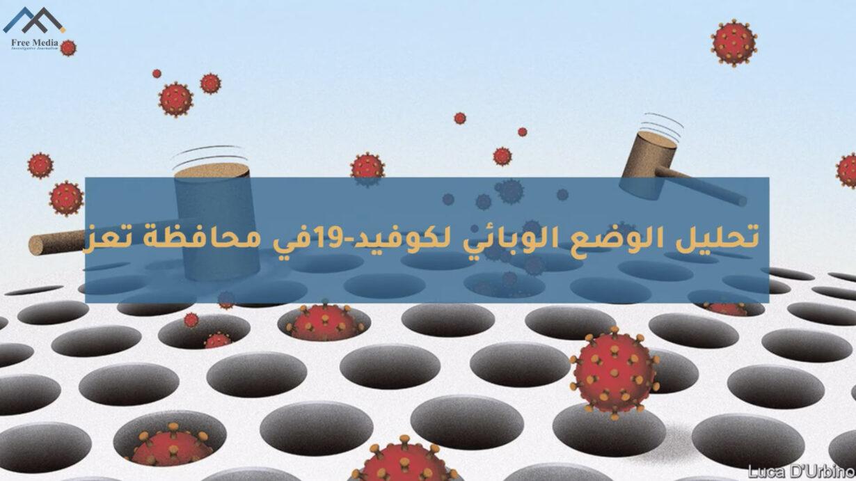 COVID-19 in Yemen infographic